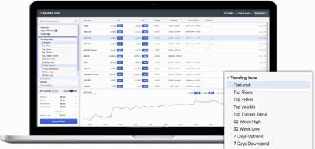 Markets.com - platforma transakcyjna