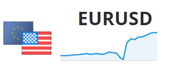 Statystyki inwestycji w parę walutową EUR/USD