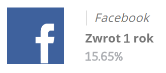 Zobacz statystyki inwestycji w akcje Facebook