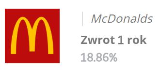 Zobacz statystyki inwestycji w akcje McDonald's