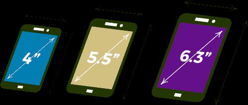 telefony do gry na Forex - porownanie ekranow