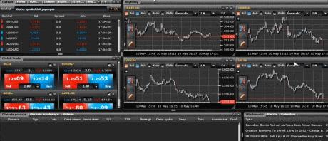 Platforma tradingowa xstation