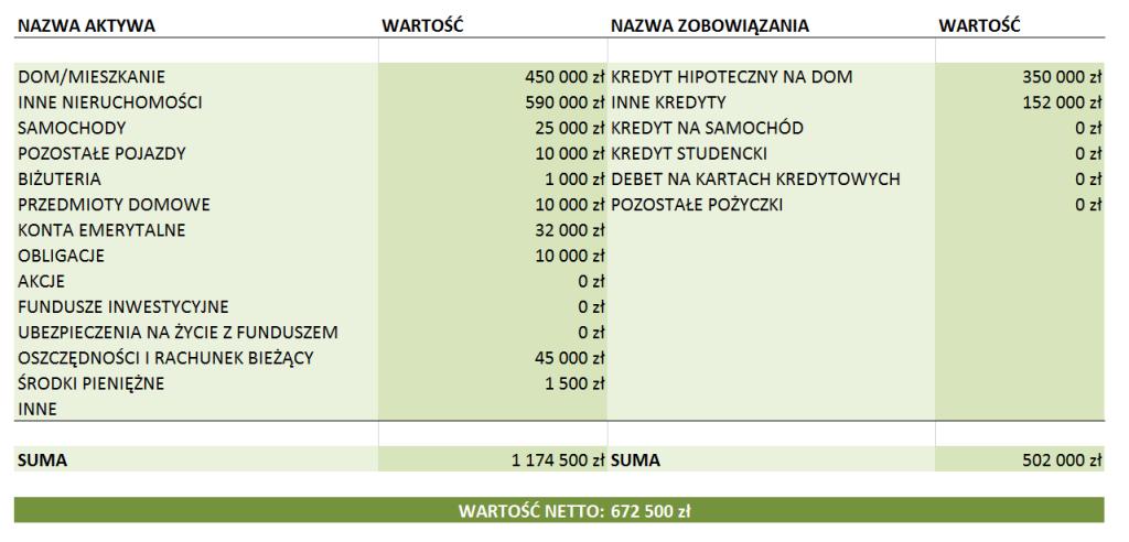 Kalkulator wartosci netto czlowieka - Obliczanie wartości netto człowieka czyli ile jestem wart?