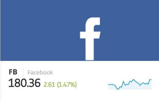 akcje facebook logo - Jak kupić akcje 717 amerykańskich spółek - Apple, Tesla, Facebook, Google