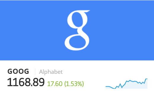 akcje google logo - Jak kupić akcje 717 amerykańskich spółek - Apple, Tesla, Facebook, Google