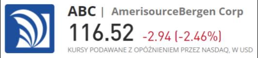 amerisourcebergen kup - Inwestowanie w akcje spółek sektora medycznego - informator 2021