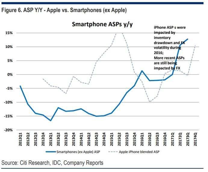 analiza pozycji akcji spolki apple - Jak kupić akcje Apple: Inwestowanie w AAPL bez prowizji