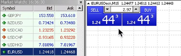forex wysokosc prowizji - Prowizje brokerów Forex i koszty - wyjaśnienie opłat
