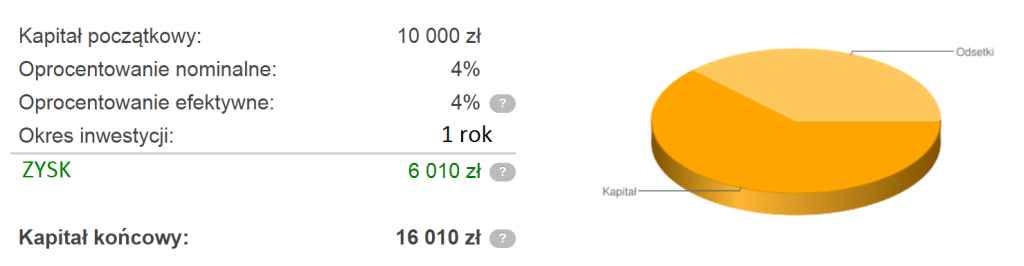 ile mozna rocznie zarobic na forex - Jak zarabia się na giełdzie Forex?