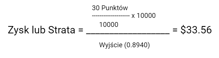 image 9 - Co to jest pips i ile jest warty?