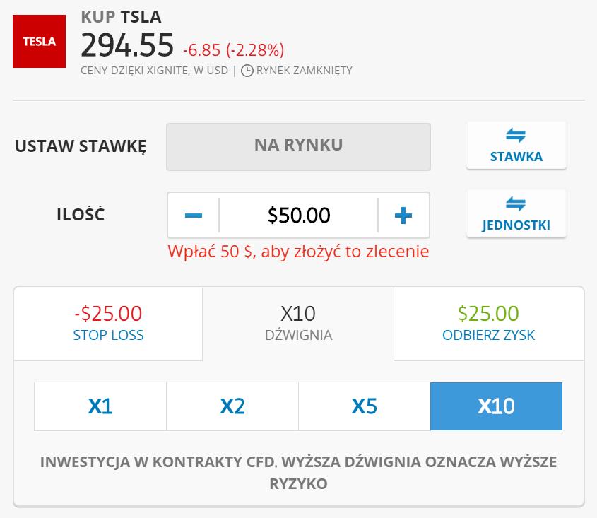 kupowanie akcji tesla motors na kontraktach cfd