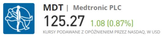 medtronic kup - Inwestowanie w akcje spółek sektora medycznego - informator 2021