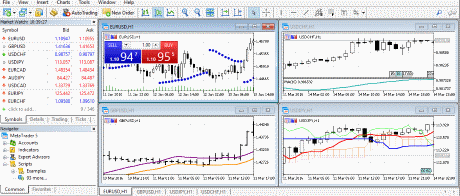 Platforma tradingowa Metatrader 5