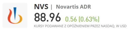 novartis kup - Inwestowanie w akcje spółek sektora medycznego - informator 2021
