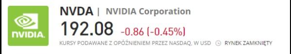 nvidia akcje logo - Jak kupić akcje NVIDIA: Inwestowanie w NVDA w 2021 roku