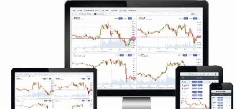 trade.com - platforma do tradingu