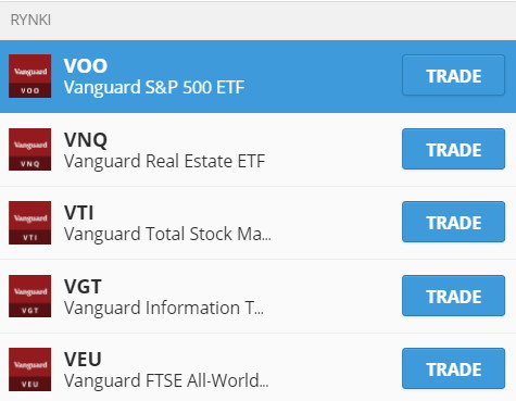 vanguard na etoro lista - Najlepsze fundusze indeksowe Vanguard
