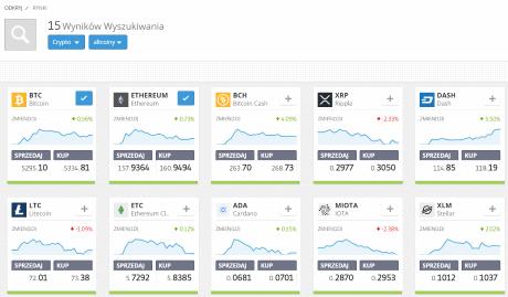 widok listy aktywów do inwestowania - Jak zacząć inwestować i korzystać z eToro - ilustrowany poradnik