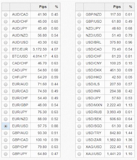 zmiennosc walut forex wszystkie - Najbardziej zmienne i niestabilne pary walutowe na świecie
